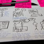 Four things I learnt about user involvement at Innovation Labs